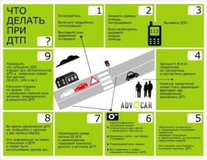 Что делать в случае аварии