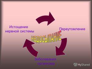 Истощение нервной системы