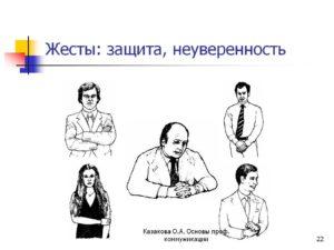 Психология жестов