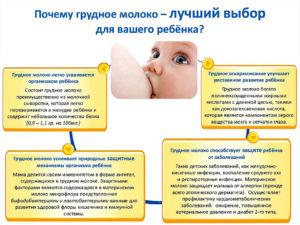 польза грудного вскармливания для ребенка