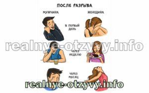 Как вести себя после расставания с девушкой