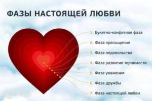 Любовь настоящая признаки