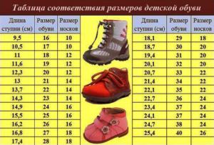 размерная таблица детской обуви