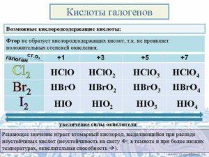 галогеновая кислота