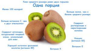 Чем полезен киви для организма?
