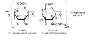 гиалуроновая кислота формула